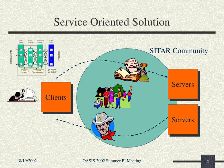 Service oriented solution