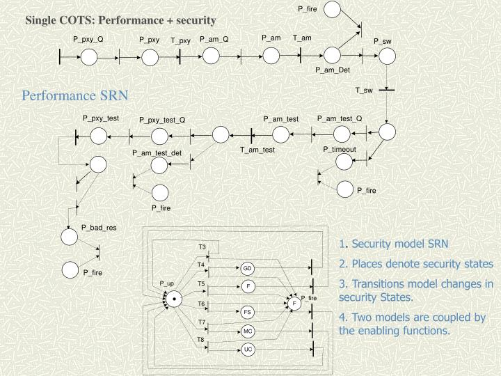Single COTS: Performance + security