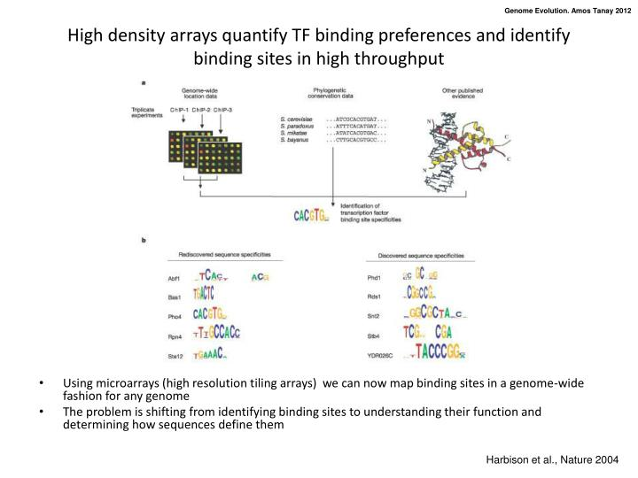 High density arrays quantify TF binding preferences and identify binding sites in high throughput
