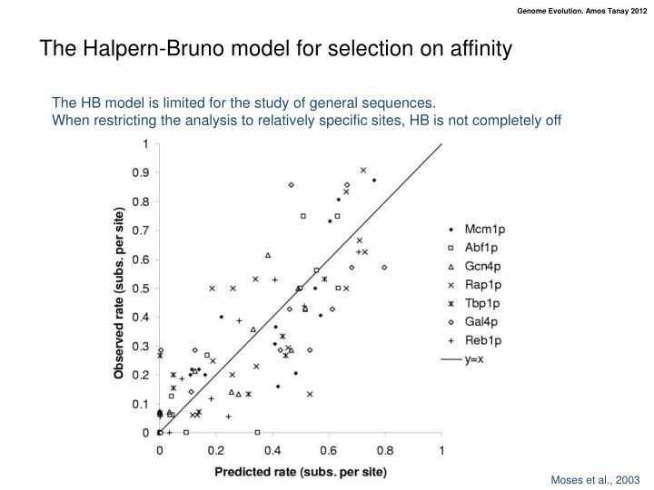 The Halpern-Bruno model for selection on affinity