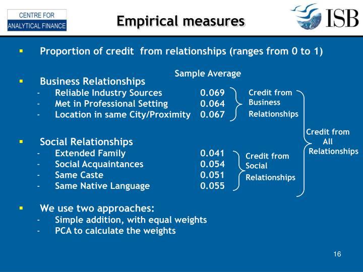 Empirical measures
