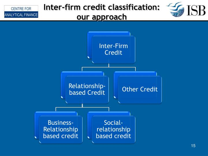 Inter-firm credit classification: