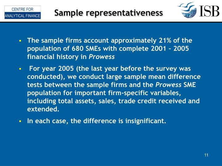 Sample representativeness