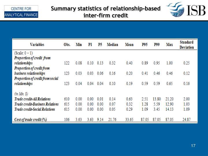 Summary statistics of relationship-based