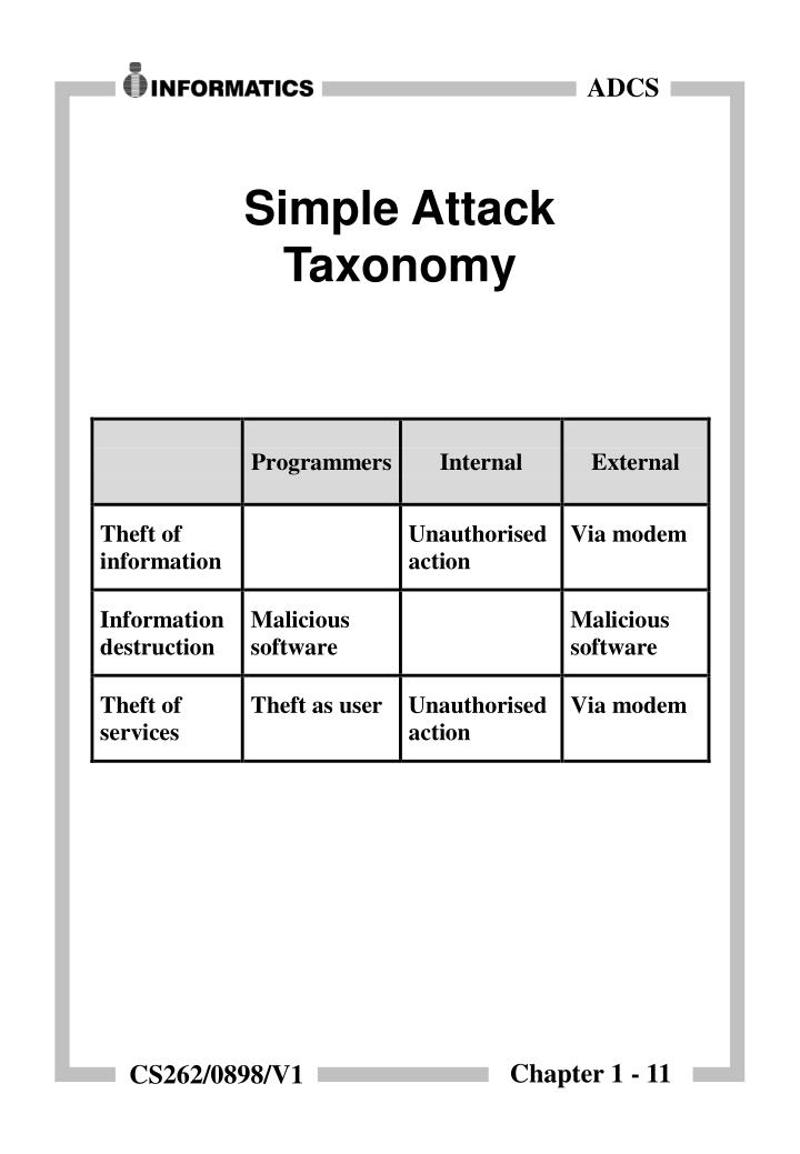Simple Attack