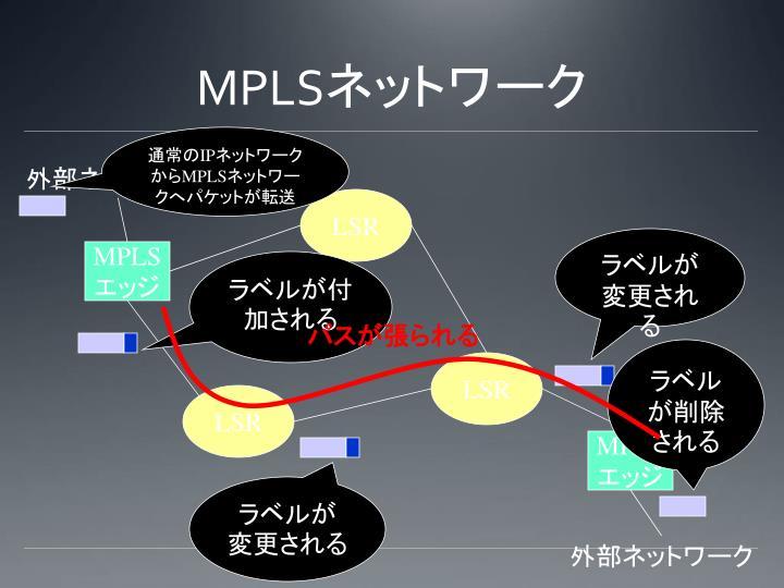 外部ネットワーク
