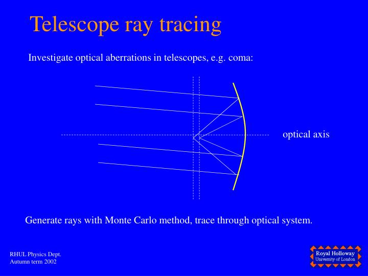 Telescope ray tracing