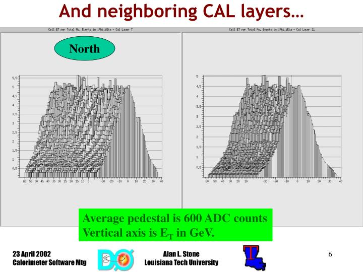 And neighboring CAL layers…
