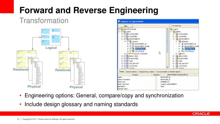 Forward and Reverse Engineering