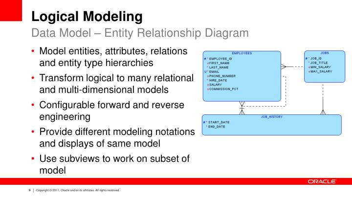 Logical Modeling