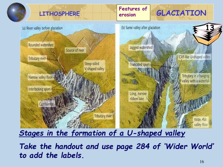 Features of erosion