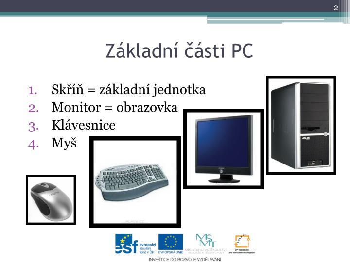 Základní části PC