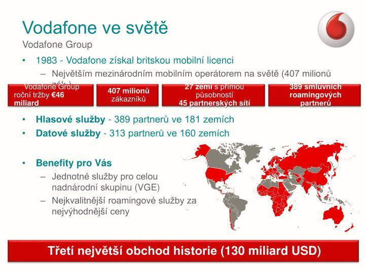 1983 - Vodafone získal britskou mobilní licenci