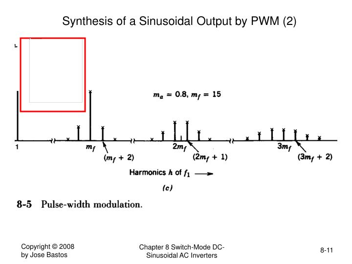 Synthesis of a Sinusoidal Output by PWM (2)