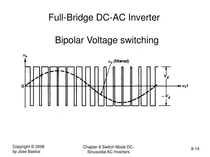 Full-Bridge DC-AC Inverter