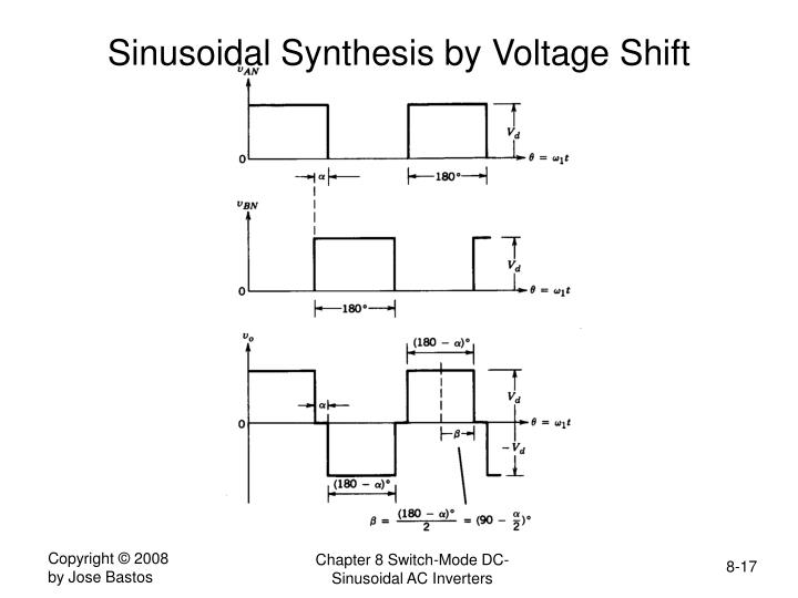 Sinusoidal Synthesis by Voltage Shift