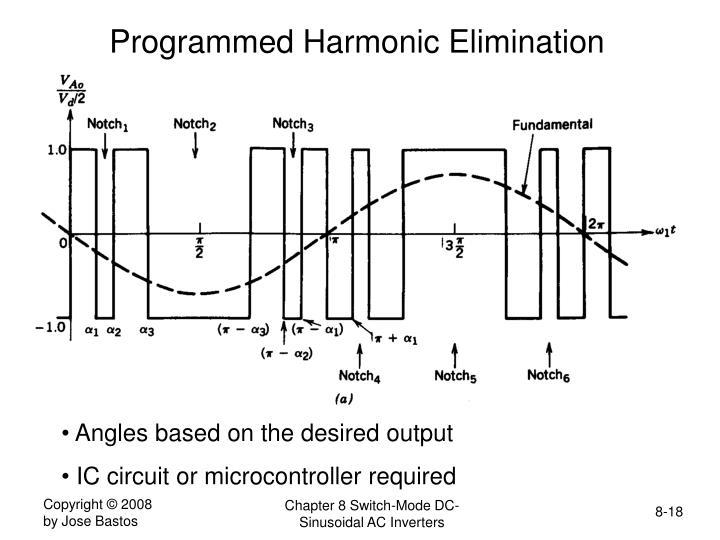 Programmed Harmonic Elimination