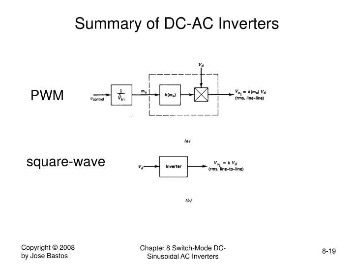 Summary of DC-AC Inverters