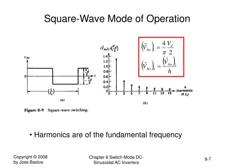 Square-Wave Mode of Operation