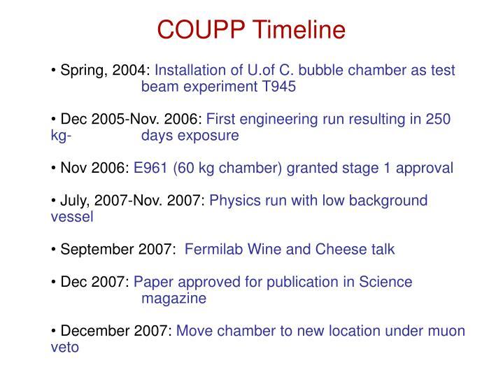 COUPP Timeline