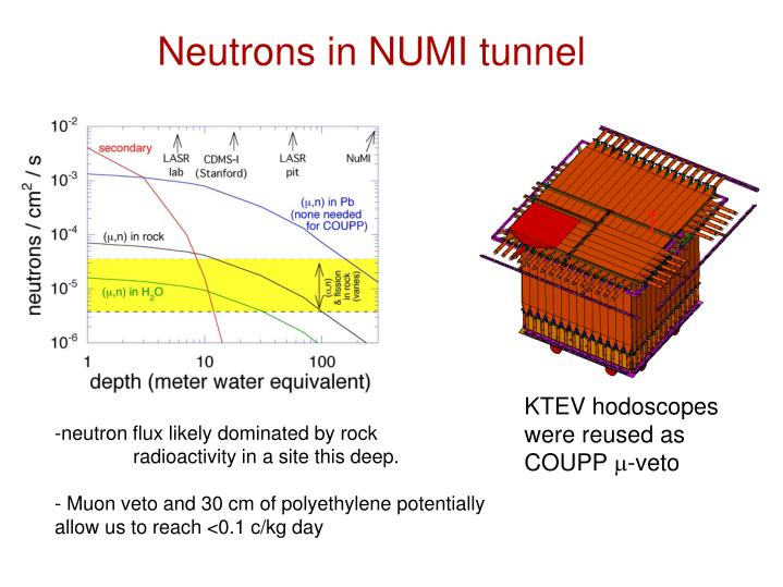 Neutrons in NUMI tunnel