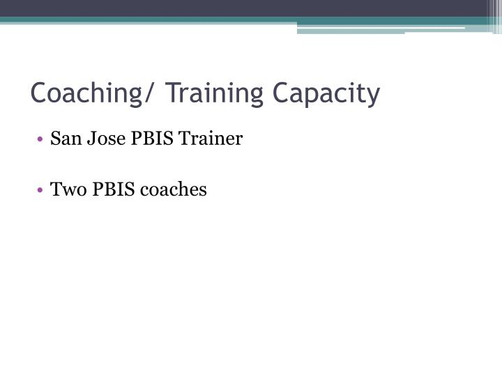 Coaching/ Training Capacity