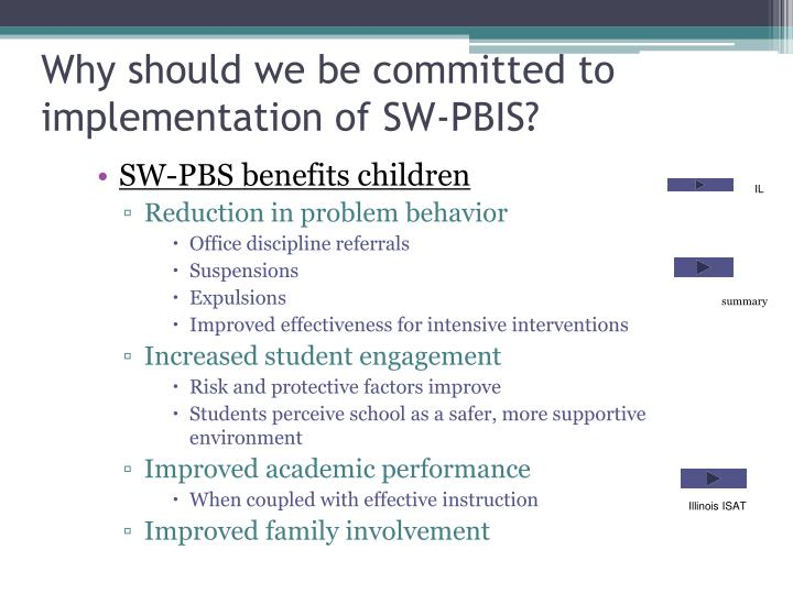Why should we be committed to implementation of SW-PBIS?