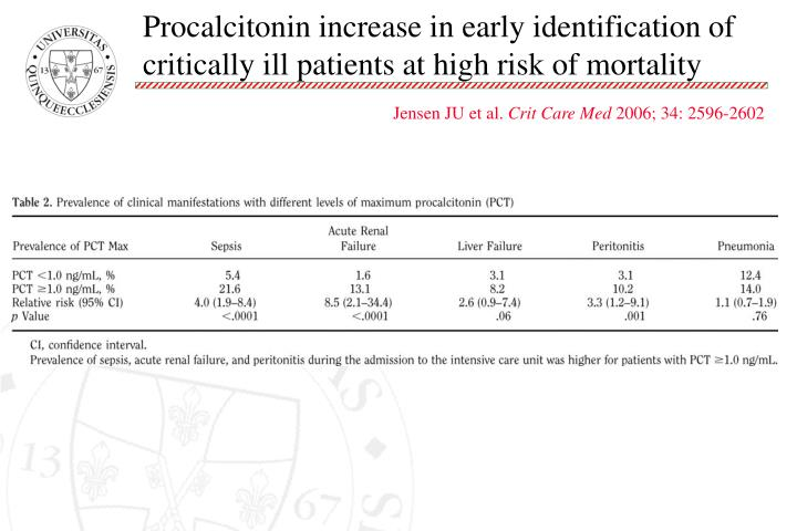Procalcitonin increase in early identification of critically ill patients at high risk of mortality