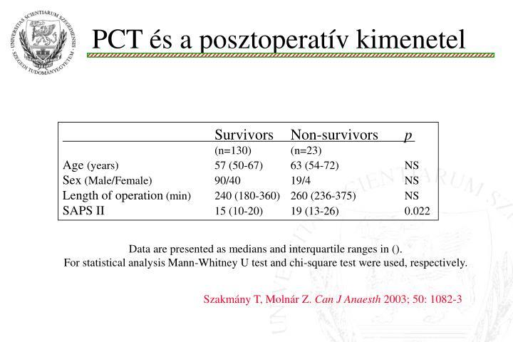 PCT és a posztoperatív kimenetel