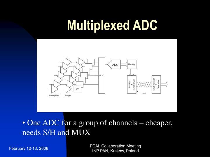 Multiplexed ADC
