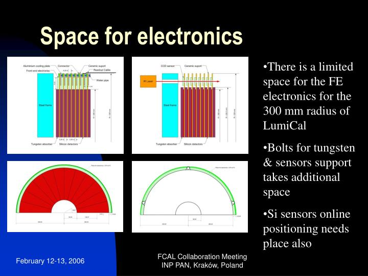 Space for electronics