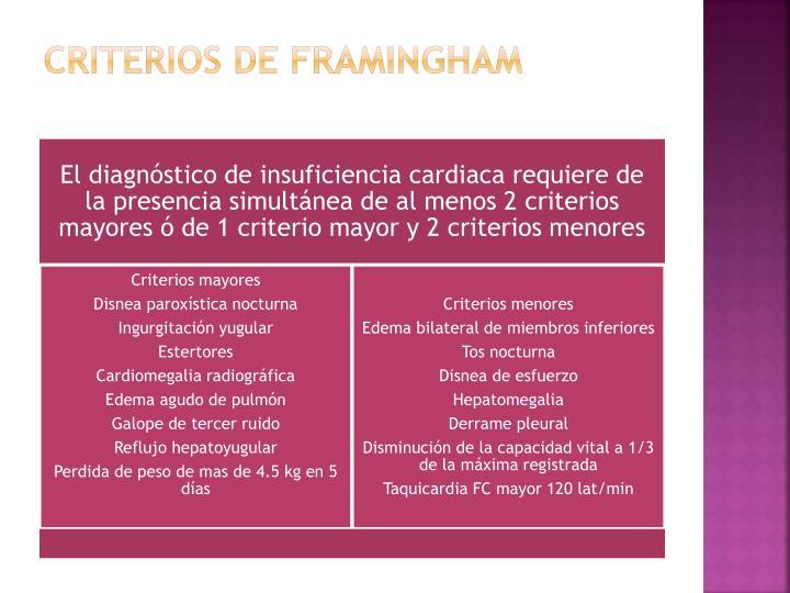 Criterios de framingham