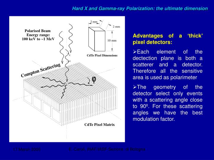 Hard X and Gamma-ray Polarization: the ultimate dimension