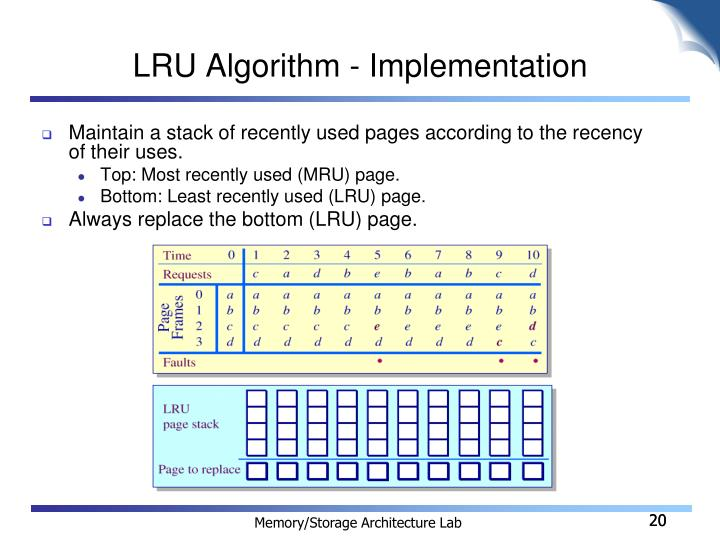 LRU Algorithm - Implementation