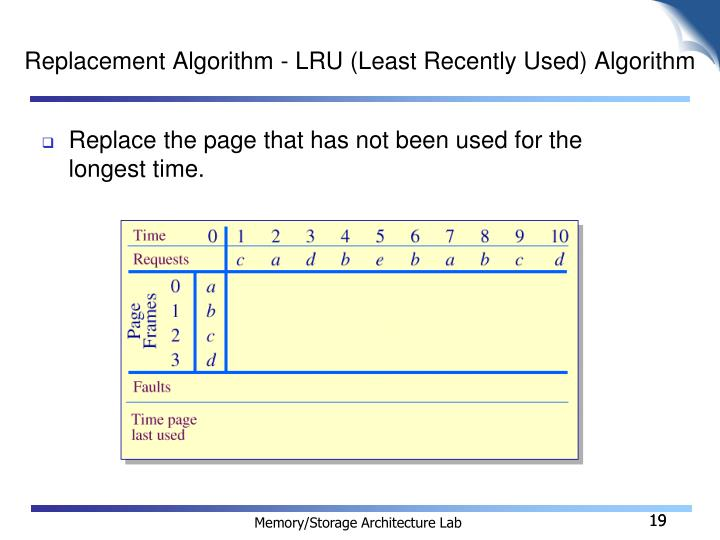 Replacement Algorithm - LRU (Least Recently Used) Algorithm