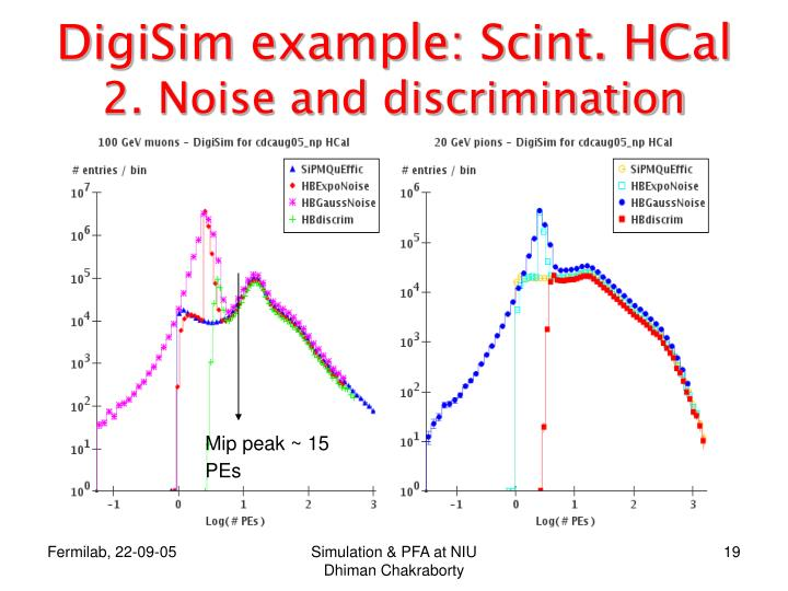 DigiSim example: Scint. HCal