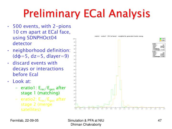 Preliminary ECal Analysis
