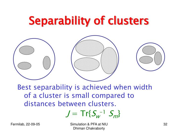 Separability of clusters