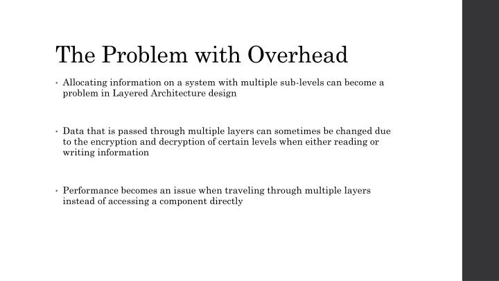 The Problem with Overhead