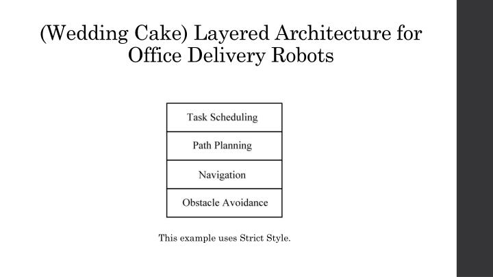 (Wedding Cake) Layered Architecture for Office Delivery Robots
