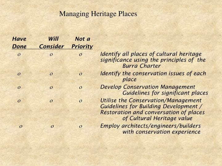 Managing Heritage Places