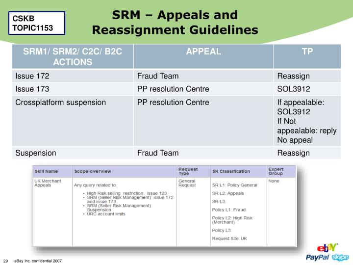 SRM – Appeals and Reassignment Guidelines