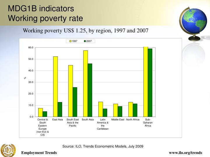 MDG1B indicators