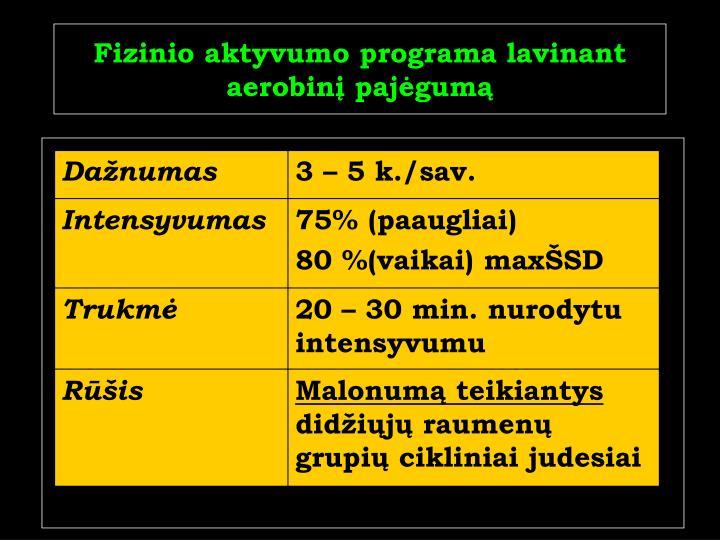 Fizinio aktyvumo programa lavinant  aerobinį pajėgumą