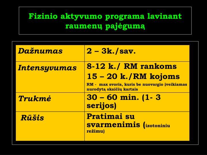 Fizinio aktyvumo programa lavinant  raumenų pajėgumą
