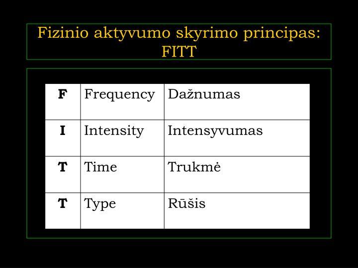 Fizinio aktyvumo skyrimo principas: FITT