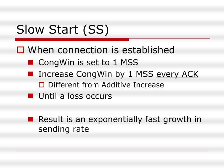 Slow Start (SS)