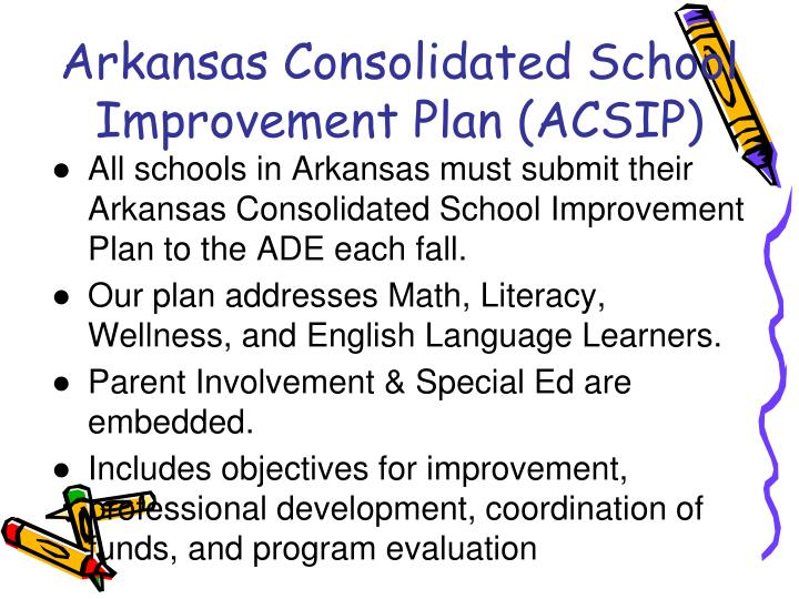 Arkansas Consolidated School Improvement Plan (ACSIP)