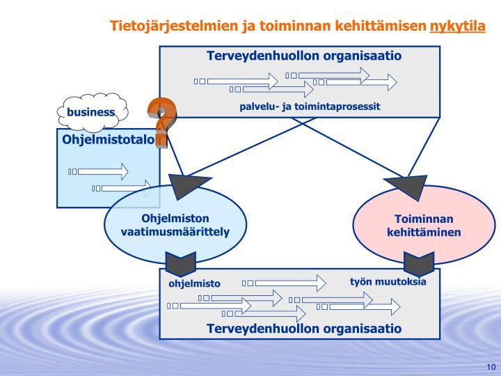 Tietojärjestelmien ja toiminnan kehittämisen