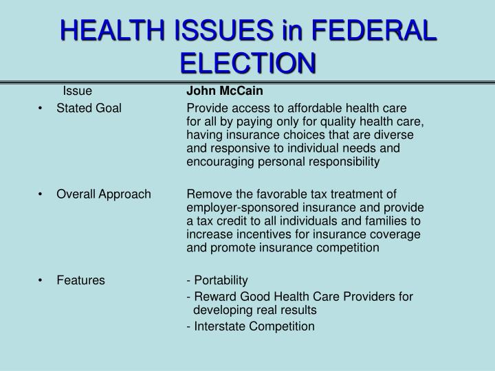 HEALTH ISSUES in FEDERAL ELECTION